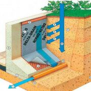 three-dimensional-drainage-3